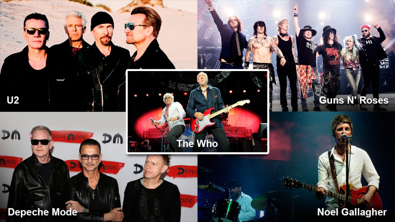 U2, Guns N' Roses, The Who, Depeche Mode y Noel Gallagher en el Estadio Único de La Plata