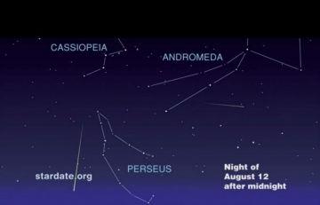 Constelación de Perseo.