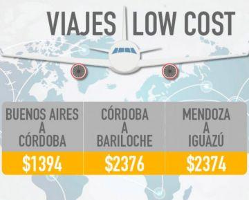 Precios de los principales destinos del Low Cost.