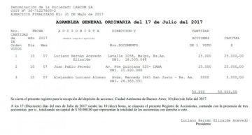 Funcionarios de Macri vinculados a la empresa Labcom SA.