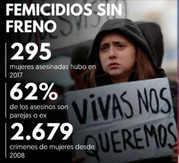 Datos de femicidios en el último tiempo.