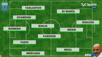 Formación de Argentina en el entrenamiento de hoy.