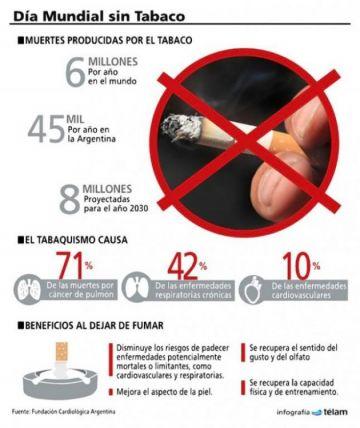 El tabaco y números que asustan